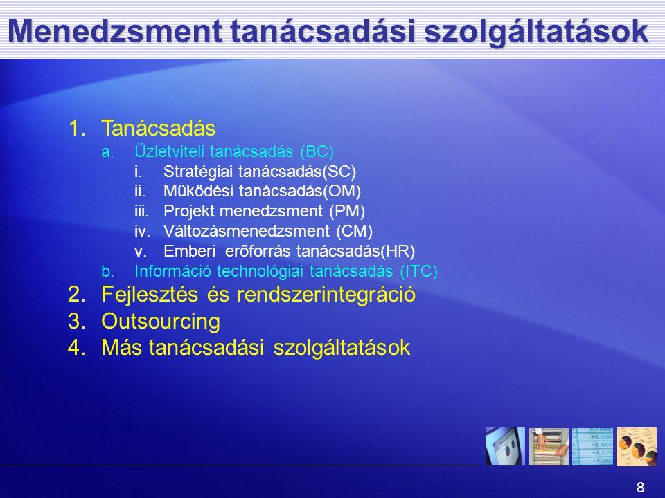8 Menedzsment tanácsadási szolgáltatások 1.Tanácsadás a.Üzletviteli tanácsadás (BC) i.Stratégiai tanácsadás(SC) ii.Működési tanácsadás(OM) iii.Projekt menedzsment (PM) iv.Változásmenedzsment (CM) v.Emberi erőforrás tanácsadás(HR) b.Információ technológiai tanácsadás (ITC) 2.Fejlesztés és rendszerintegráció 3.Outsourcing 4.Más tanácsadási szolgáltatások