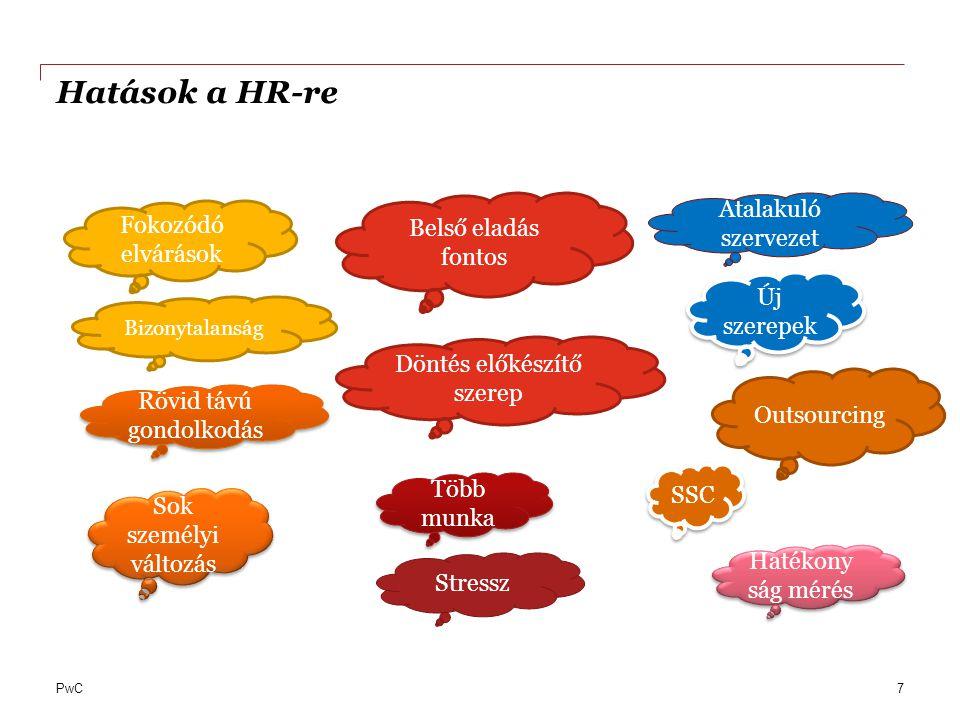 PwC Hatások a HR-re 7 Bizonytalanság Stressz Rövid távú gondolkodás Több munka Átalakuló szervezet Fokozódó elvárások Döntés előkészítő szerep Sok sze