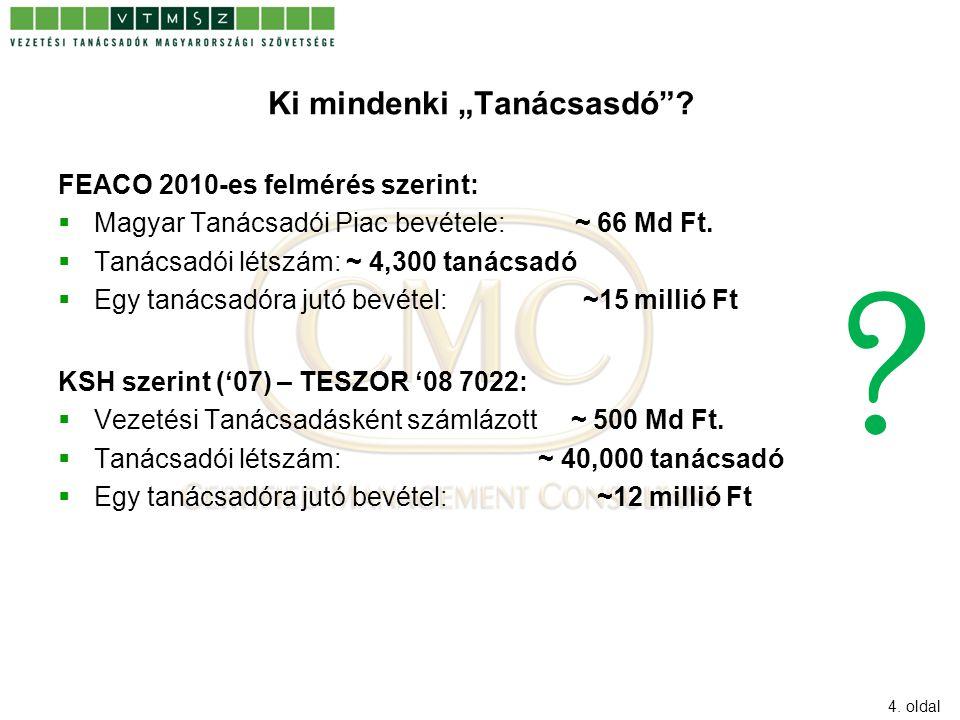 """4. oldal Ki mindenki """"Tanácsasdó""""? FEACO 2010-es felmérés szerint:  Magyar Tanácsadói Piac bevétele: ~ 66 Md Ft.  Tanácsadói létszám: ~ 4,300 tanács"""