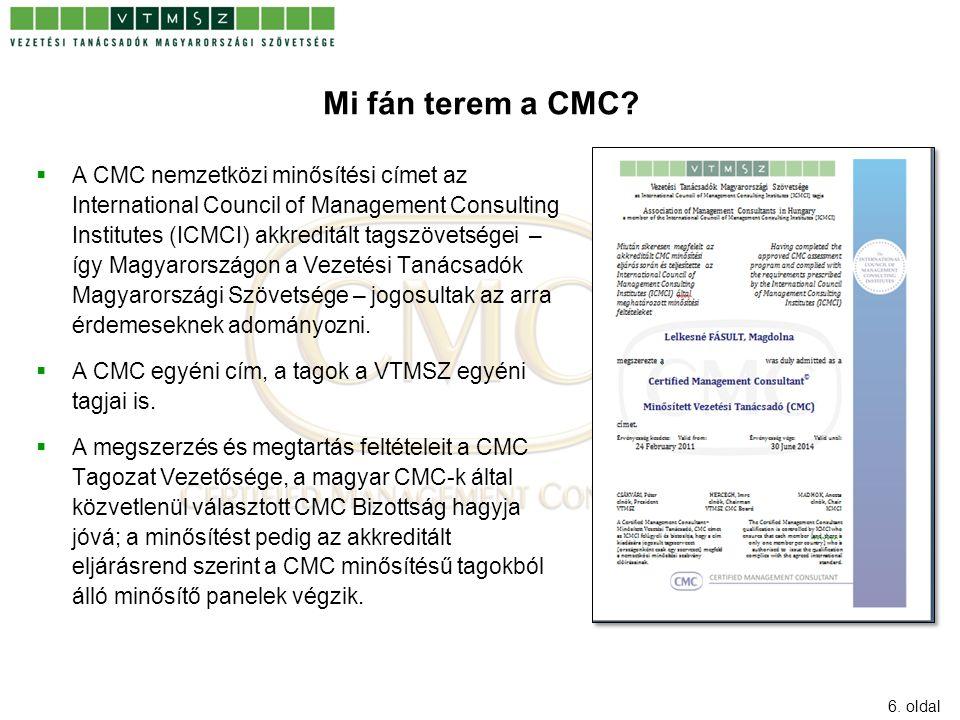 6. oldal Mi fán terem a CMC?  A CMC nemzetközi minősítési címet az International Council of Management Consulting Institutes (ICMCI) akkreditált tags