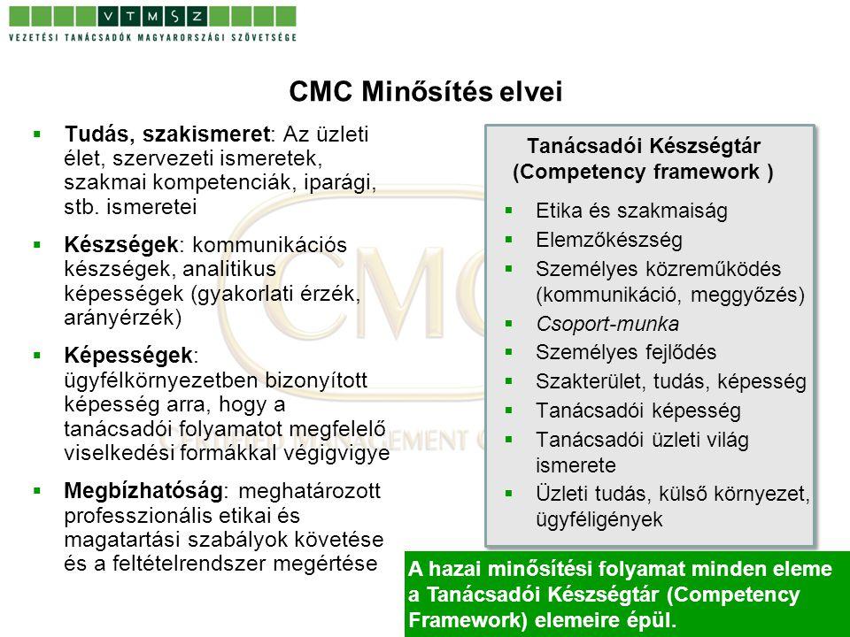 8. oldal CMC Minősítés elvei  Tudás, szakismeret: Az üzleti élet, szervezeti ismeretek, szakmai kompetenciák, iparági, stb. ismeretei  Készségek: ko