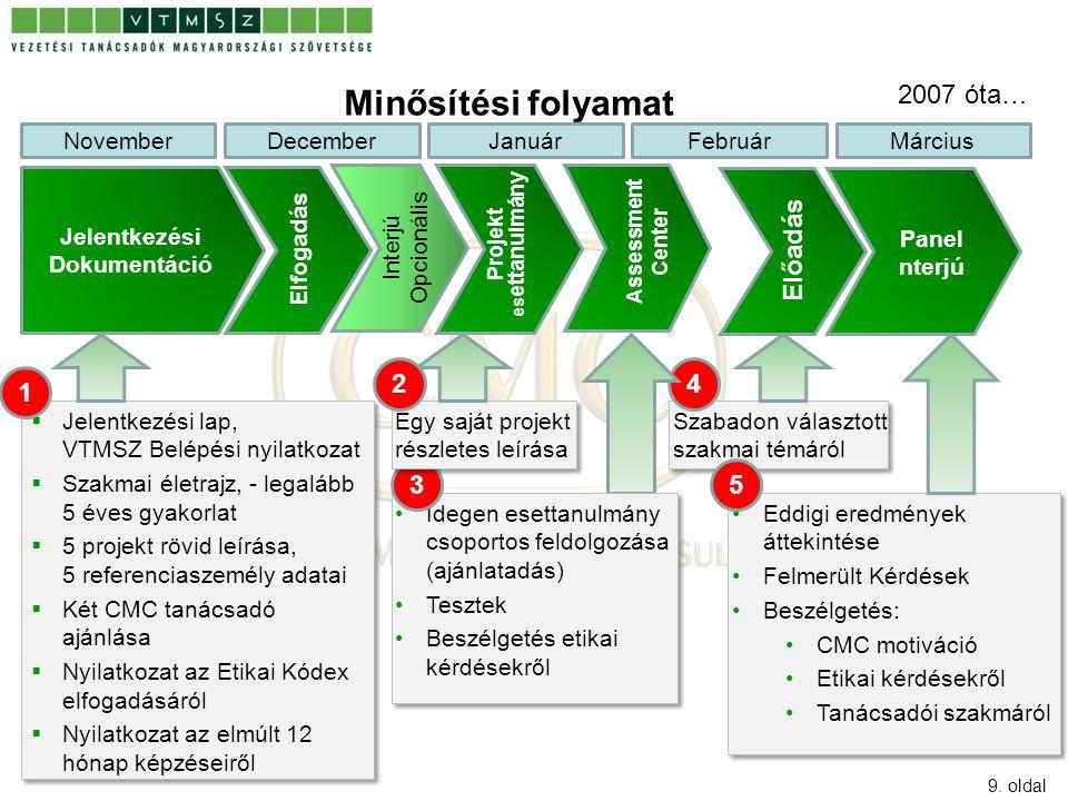 9. oldal Minősítési folyamat  Jelentkezési lap, VTMSZ Belépési nyilatkozat  Szakmai életrajz, - legalább 5 éves gyakorlat  5 projekt rövid leírása,
