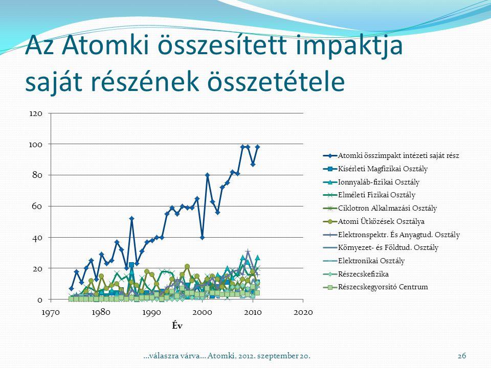 Az Atomki összesített impaktja saját részének összetétele 26...válaszra várva...