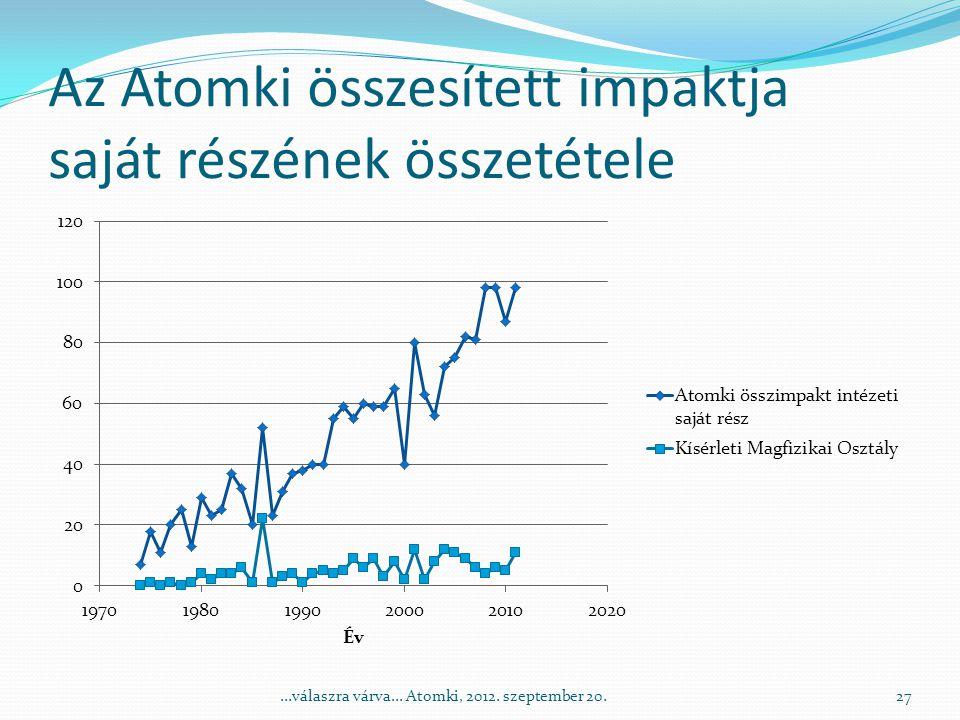 Az Atomki összesített impaktja saját részének összetétele 27...válaszra várva...