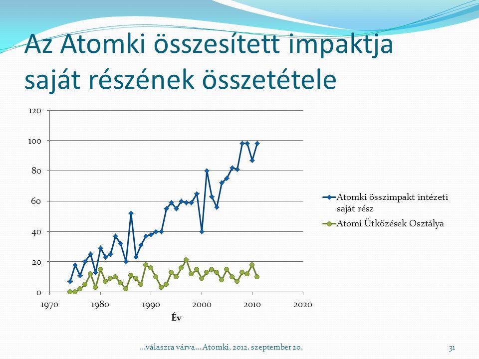 Az Atomki összesített impaktja saját részének összetétele 31...válaszra várva...