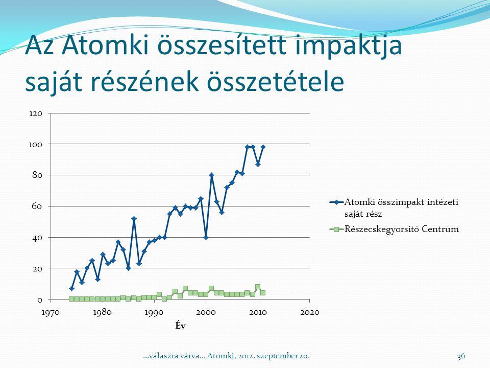 Az Atomki összesített impaktja saját részének összetétele 36...válaszra várva...