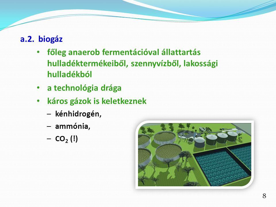 a.2. biogáz főleg anaerob fermentációval állattartás hulladéktermékeiből, szennyvízből, lakossági hulladékból a technológia drága káros gázok is kelet