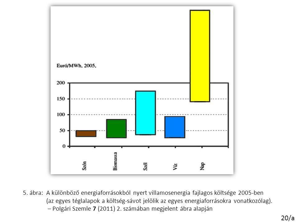 20/a 5. ábra: A különböző energiaforrásokból nyert villamosenergia fajlagos költsége 2005-ben (az egyes téglalapok a költség-sávot jelölik az egyes en