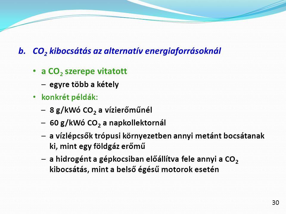 b.CO 2 kibocsátás az alternatív energiaforrásoknál a CO 2 szerepe vitatott –egyre több a kétely konkrét példák: –8 g/kWó CO 2 a vízierőműnél –60 g/kWó