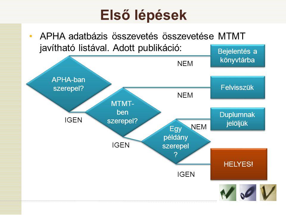 Első lépések APHA adatbázis összevetés összevetése MTMT javítható listával. Adott publikáció: APHA-ban szerepel? Bejelentés a könyvtárba MTMT- ben sze