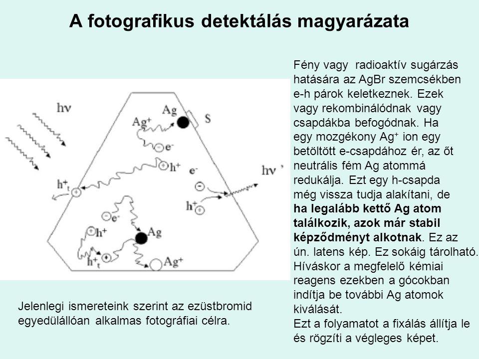 A fotografikus detektálás magyarázata Fény vagy radioaktív sugárzás hatására az AgBr szemcsékben e-h párok keletkeznek. Ezek vagy rekombinálódnak vagy