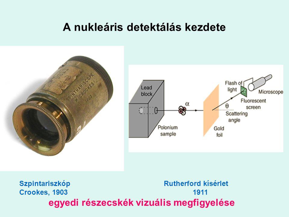 A nukleáris detektálás kezdete Geiger-Müller számláló, 1908 v.