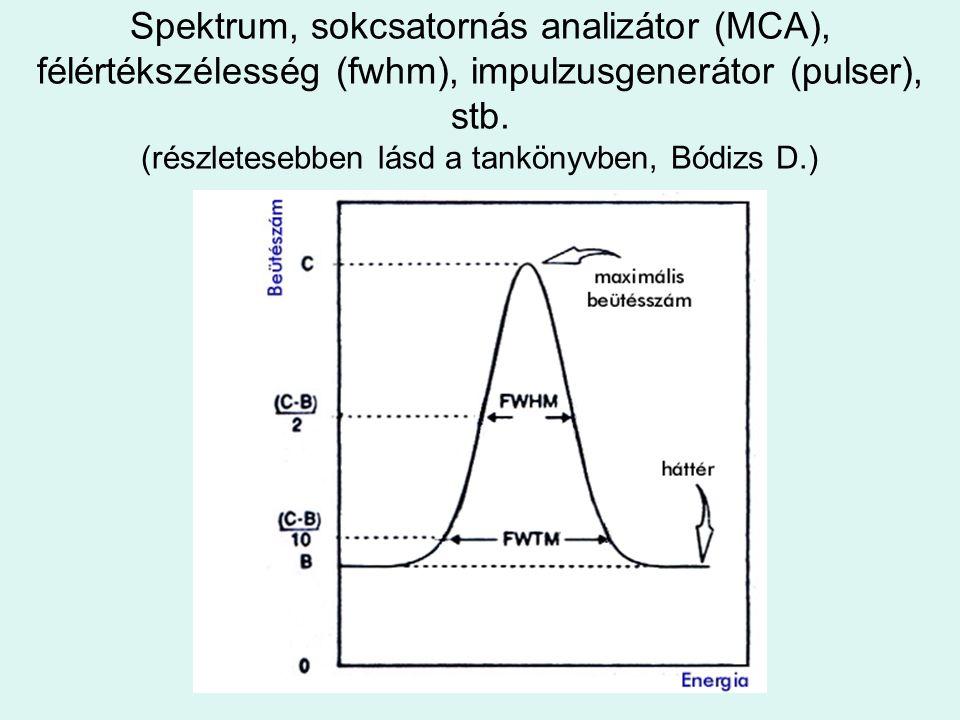 Spektrum, sokcsatornás analizátor (MCA), félértékszélesség (fwhm), impulzusgenerátor (pulser), stb. (részletesebben lásd a tankönyvben, Bódizs D.)