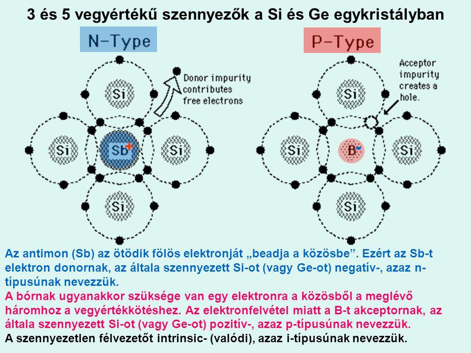 """3 és 5 vegyértékű szennyezők a Si és Ge egykristályban + - Az antimon (Sb) az ötödik fölös elektronját """"beadja a közösbe"""". Ezért az Sb-t elektron dono"""