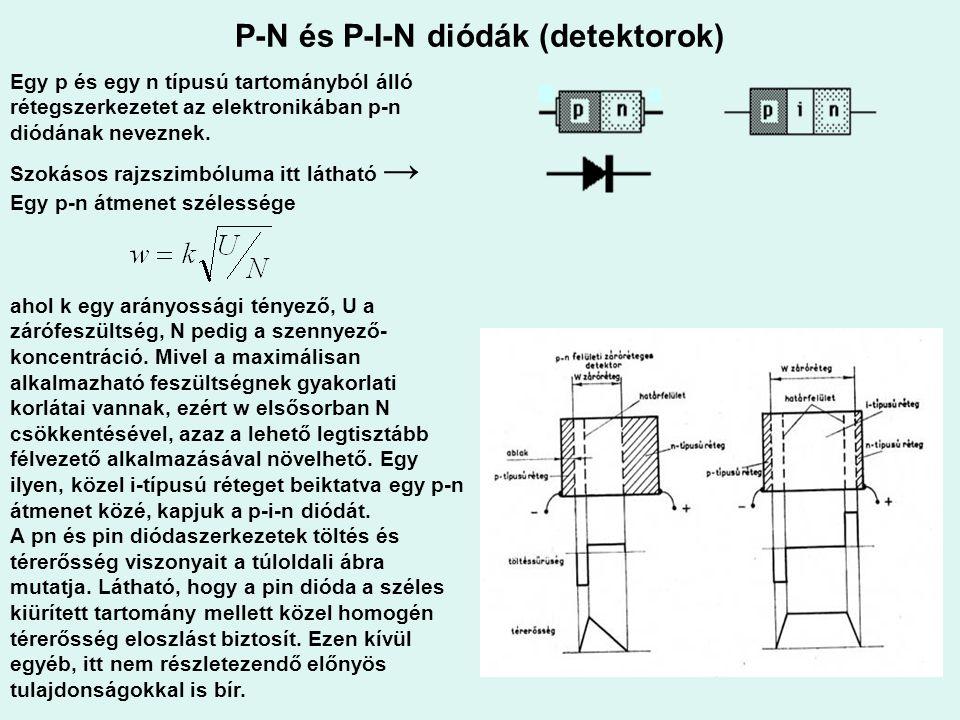 P-N és P-I-N diódák (detektorok) Egy p és egy n típusú tartományból álló rétegszerkezetet az elektronikában p-n diódának neveznek. Szokásos rajzszimbó