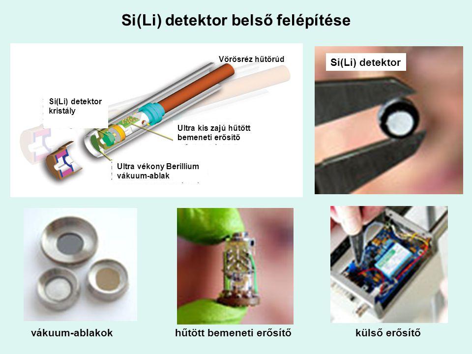 Si(Li) detektor belső felépítése Ultra kis zajú hűtött bemeneti erősítő Ultra vékony Berillium vákuum-ablak Si(Li) detektor kristály Vörösréz hűtőrúd