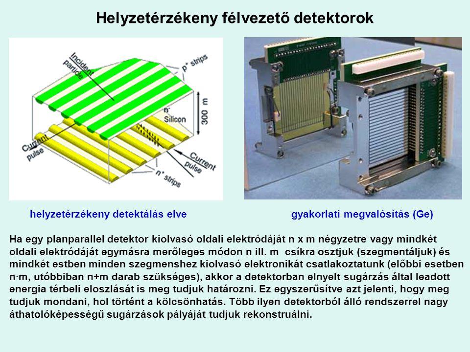 Helyzetérzékeny félvezető detektorok helyzetérzékeny detektálás elvegyakorlati megvalósítás (Ge) Ha egy planparallel detektor kiolvasó oldali elektród