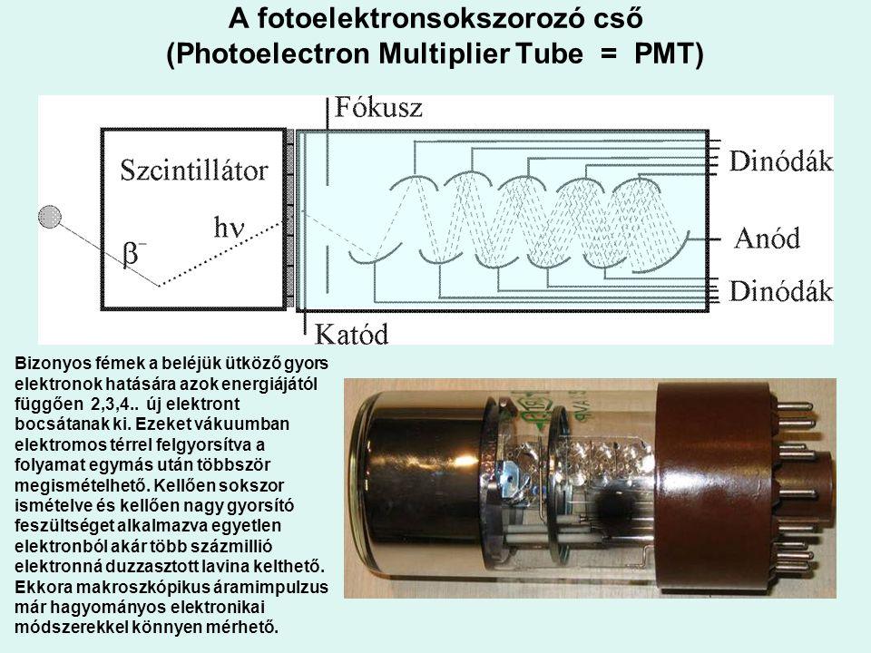 A fotoelektronsokszorozó cső (Photoelectron Multiplier Tube = PMT) Bizonyos fémek a beléjük ütköző gyors elektronok hatására azok energiájától függően