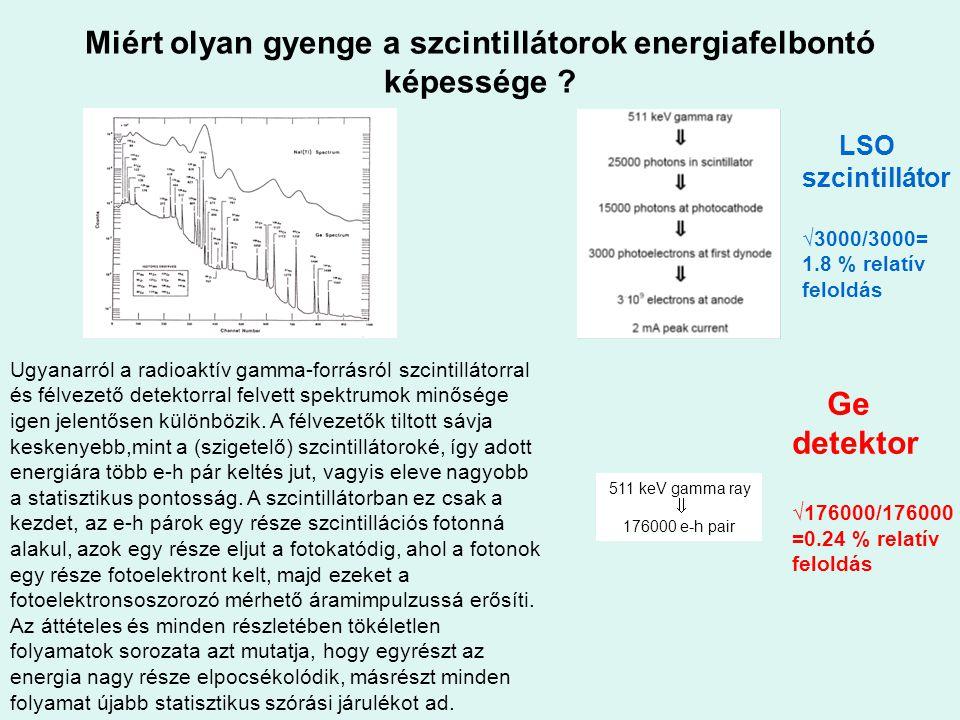 Miért olyan gyenge a szcintillátorok energiafelbontó képessége ? Ugyanarról a radioaktív gamma-forrásról szcintillátorral és félvezető detektorral fel