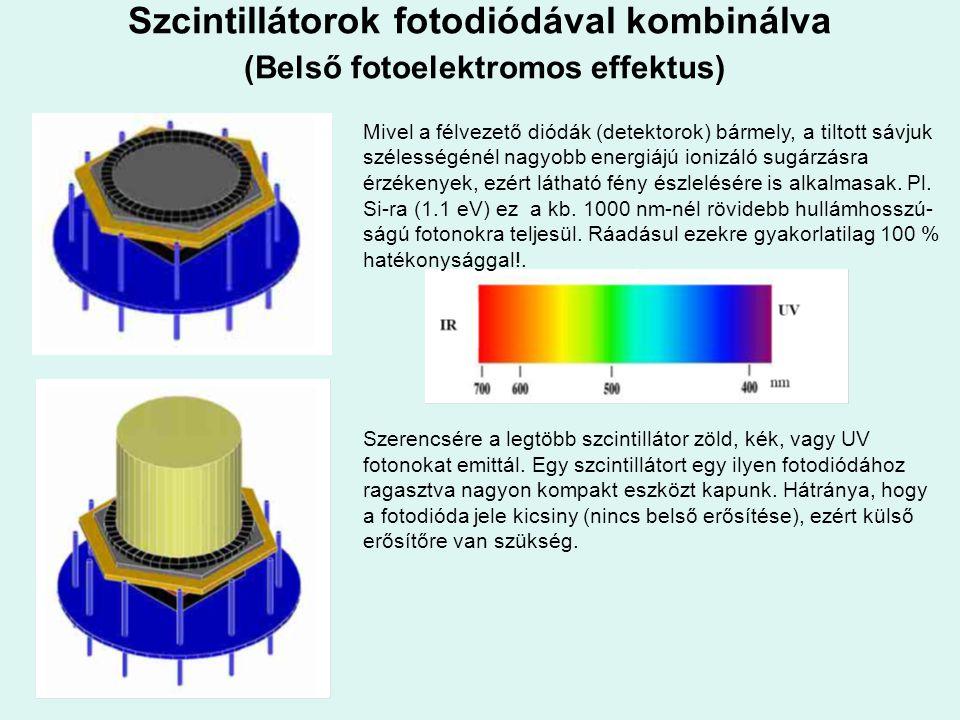 Szcintillátorok fotodiódával kombinálva (Belső fotoelektromos effektus) Mivel a félvezető diódák (detektorok) bármely, a tiltott sávjuk szélességénél