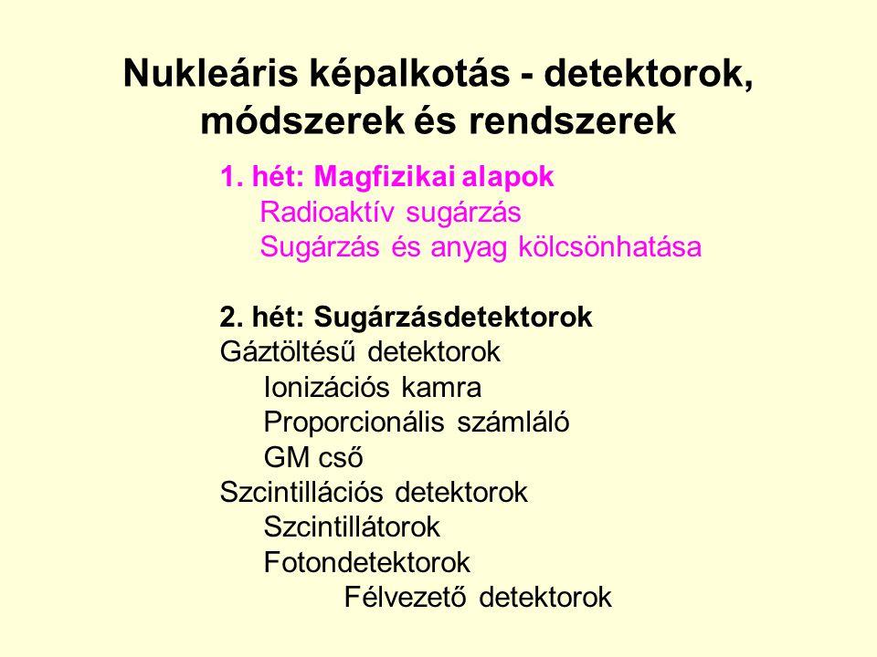 Nukleáris képalkotás - detektorok, módszerek és rendszerek 1. hét: Magfizikai alapok Radioaktív sugárzás Sugárzás és anyag kölcsönhatása 2. hét: Sugár