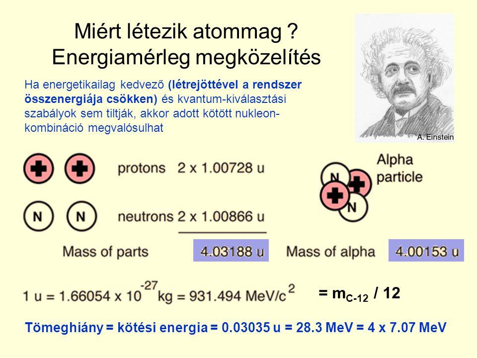 Miért létezik atommag ? Energiamérleg megközelítés Tömeghiány = kötési energia = 0.03035 u = 28.3 MeV = 4 x 7.07 MeV Ha energetikailag kedvező (létrej