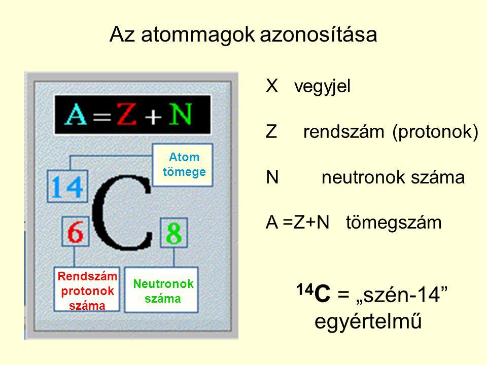 """Az atommagok azonosítása X vegyjel Z rendszám (protonok) N neutronok száma A =Z+N tömegszám 14 C = """"szén-14"""" egyértelmű Atom tömege Rendszám protonok"""