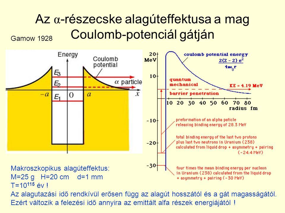 Az α -részecske alagúteffektusa a mag Coulomb-potenciál gátján Gamow 1928 Makroszkopikus alagúteffektus: M=25 g H=20 cm d=1 mm T=10 115 év ! Az alagut