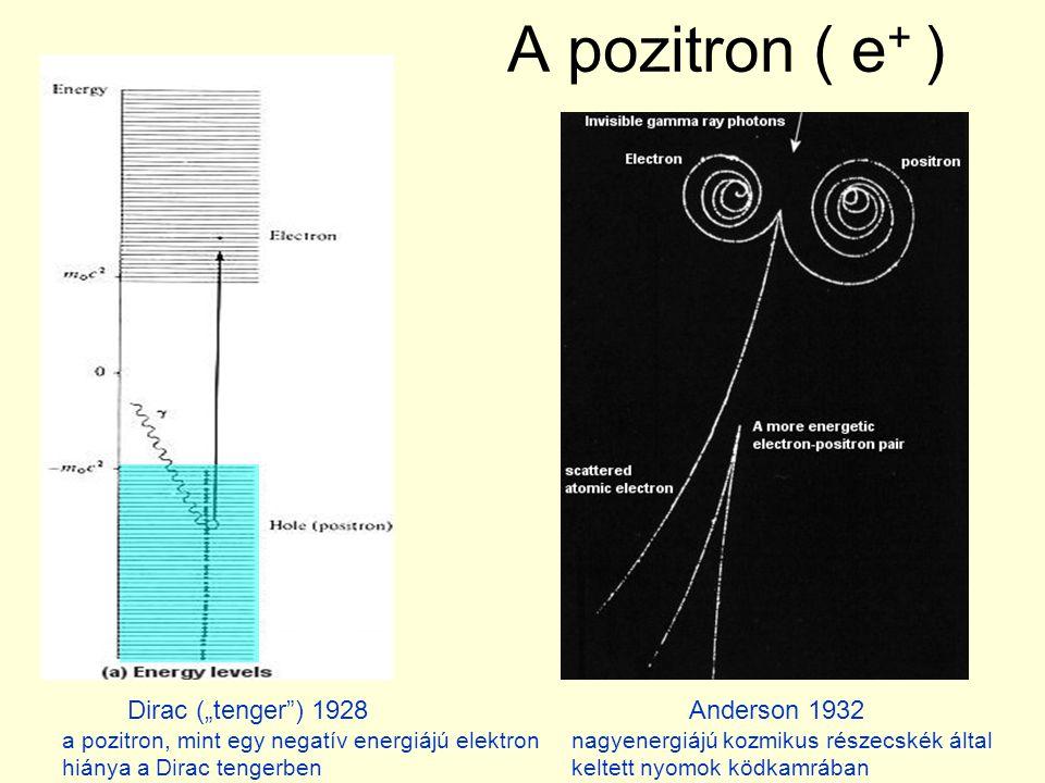 """A pozitron ( e + ) Dirac (""""tenger"""") 1928Anderson 1932 a pozitron, mint egy negatív energiájú elektron nagyenergiájú kozmikus részecskék által hiánya a"""