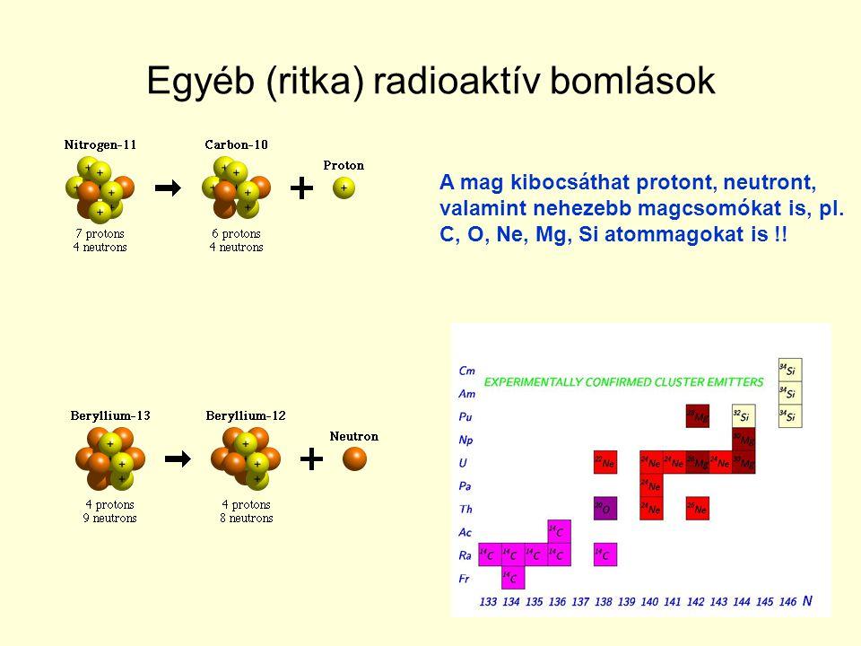 Egyéb (ritka) radioaktív bomlások A mag kibocsáthat protont, neutront, valamint nehezebb magcsomókat is, pl. C, O, Ne, Mg, Si atommagokat is !!