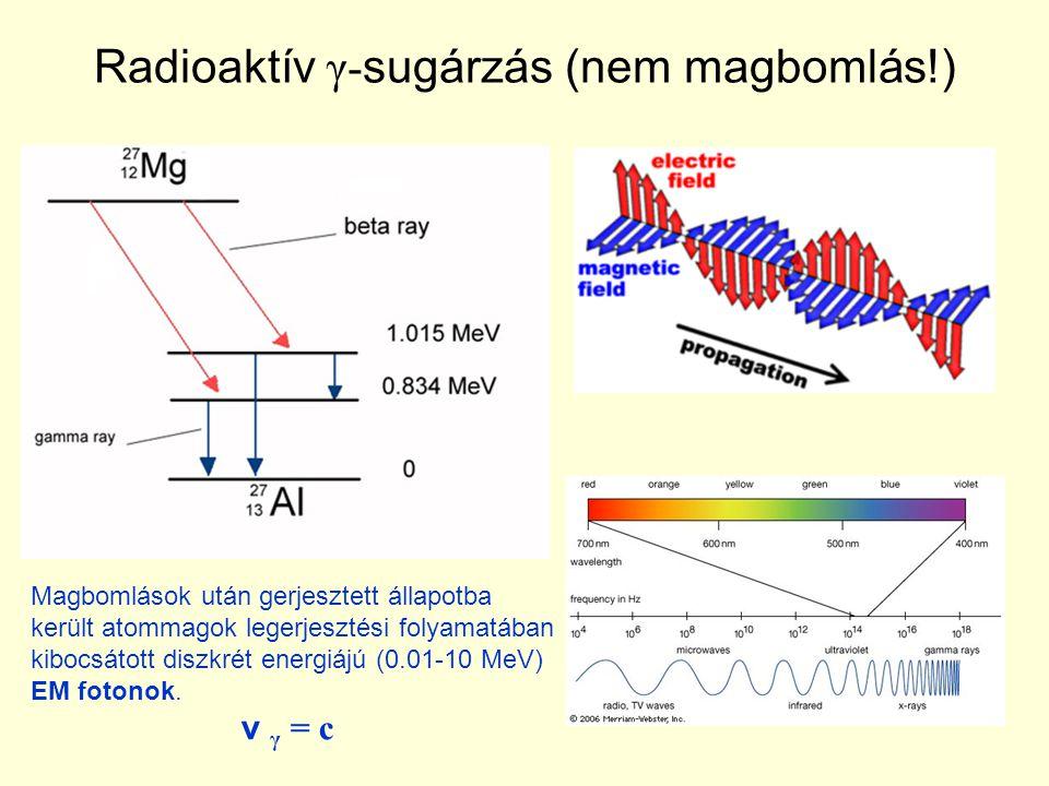 Radioaktív γ- sugárzás (nem magbomlás!) Magbomlások után gerjesztett állapotba került atommagok legerjesztési folyamatában kibocsátott diszkrét energi