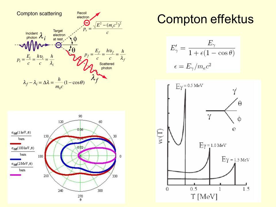 Compton effektus