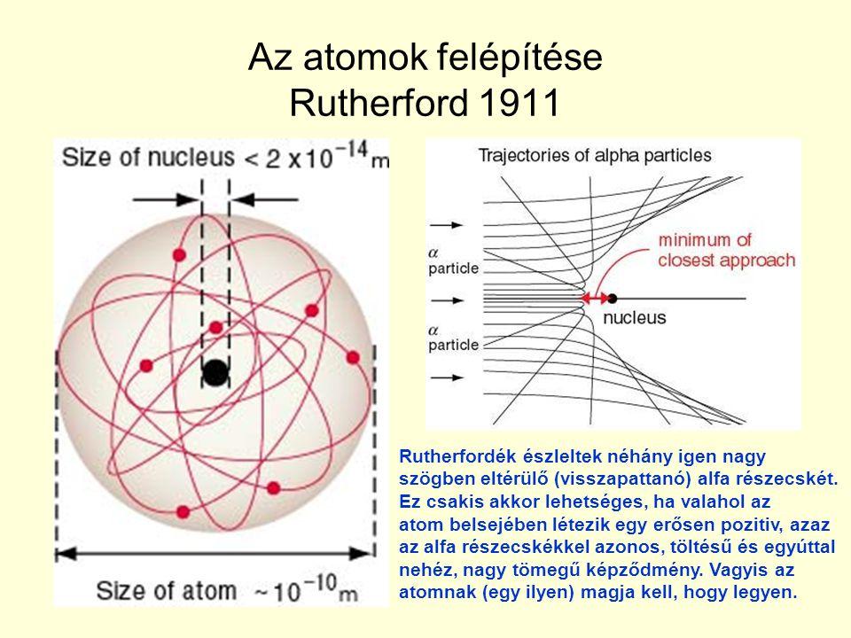 Az atomok felépítése Rutherford 1911 Rutherfordék észleltek néhány igen nagy szögben eltérülő (visszapattanó) alfa részecskét. Ez csakis akkor lehetsé