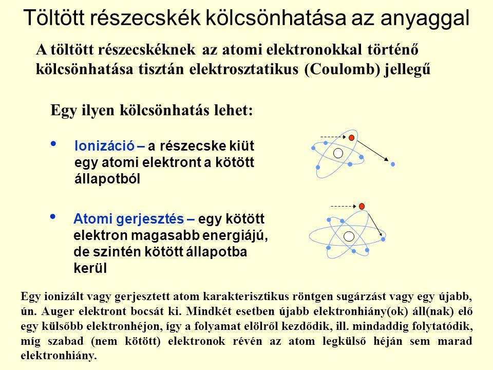 Töltött részecskék kölcsönhatása az anyaggal A töltött részecskéknek az atomi elektronokkal történő kölcsönhatása tisztán elektrosztatikus (Coulomb) j
