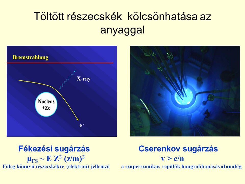 Töltött részecskék kölcsönhatása az anyaggal Fékezési sugárzás Cserenkov sugárzás μ FS ~ E Z 2 (z/m) 2 v > c/n Főleg könnyű részecskékre (elektron) je