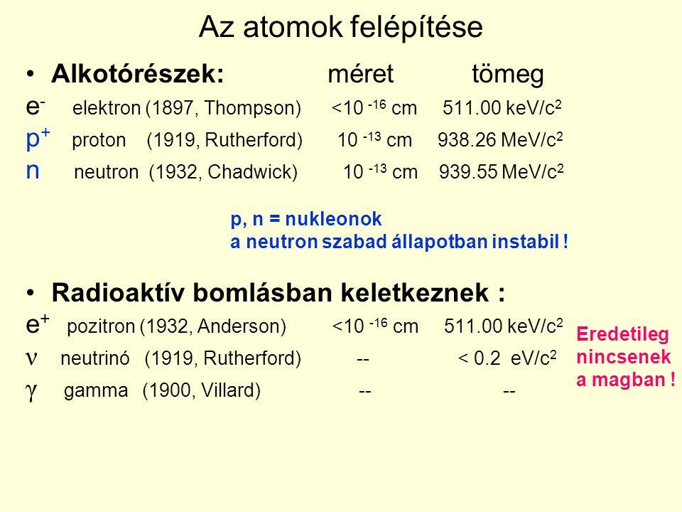 Az atomok felépítése Alkotórészek: méret tömeg e - elektron (1897, Thompson) <10 -16 cm 511.00 keV/c 2 p + proton (1919, Rutherford) 10 -13 cm 938.26