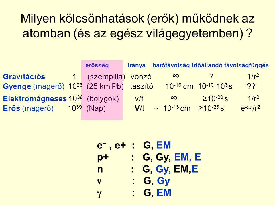 Elektronok és pozitronok kölcsönhatása az anyaggal Az ionizáció és a fékezési sugárzás részesedése elektronok és pozitronok fékezésében