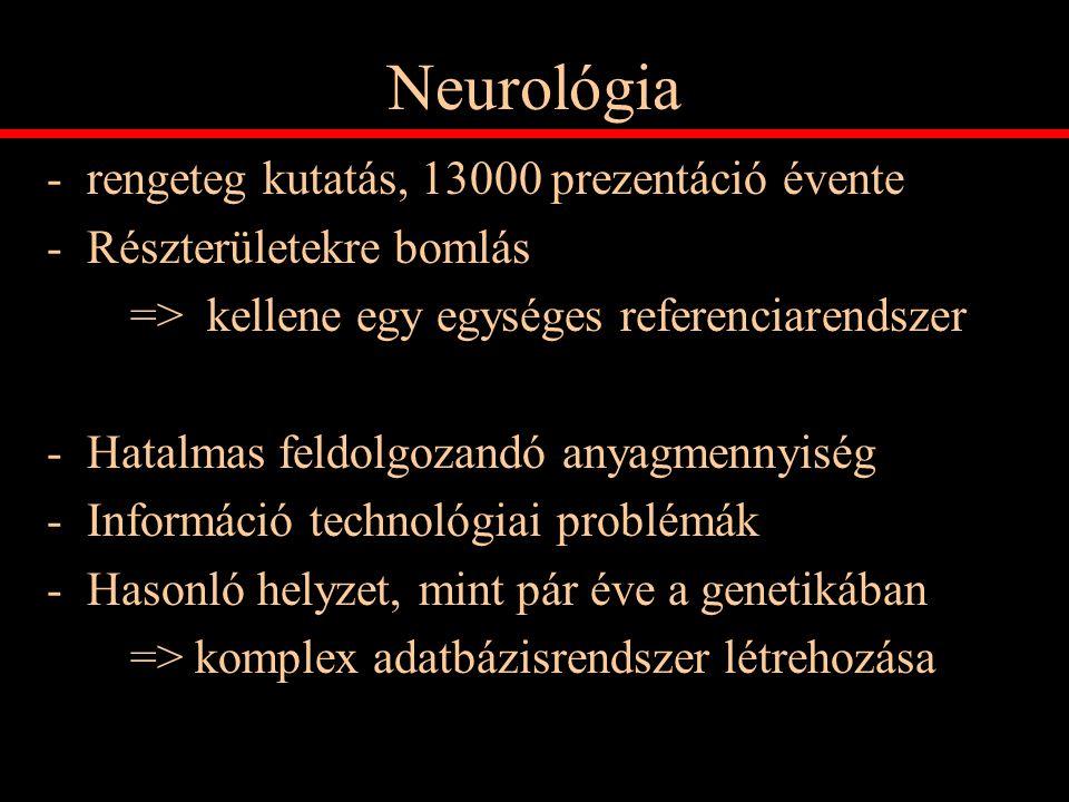 Neurológia -rengeteg kutatás, 13000 prezentáció évente -Részterületekre bomlás => kellene egy egységes referenciarendszer -Hatalmas feldolgozandó anya