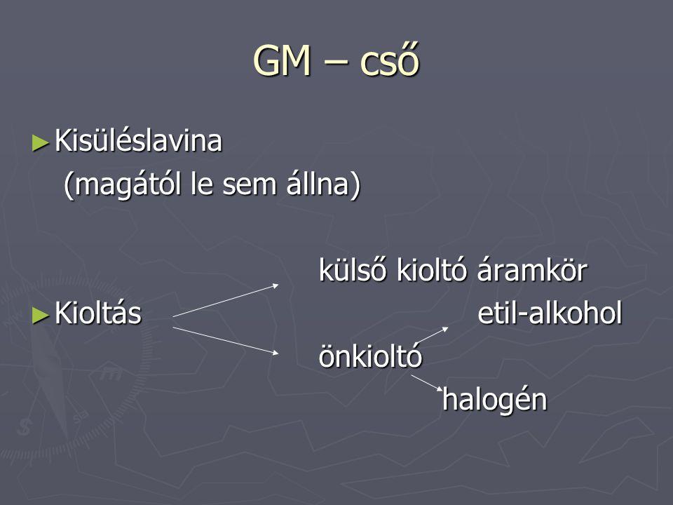 GM – cső ► Kisüléslavina (magától le sem állna) (magától le sem állna) külső kioltó áramkör külső kioltó áramkör ► Kioltás etil-alkohol önkioltó önkio