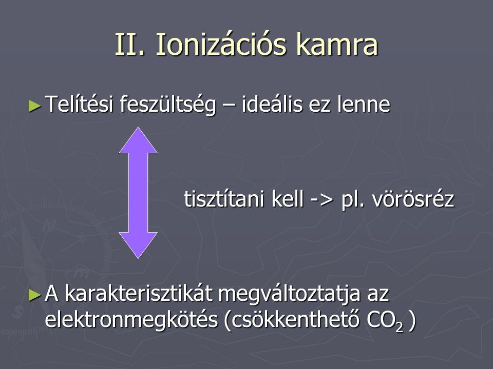 II. Ionizációs kamra ► Telítési feszültség – ideális ez lenne tisztítani kell -> pl. vörösréz tisztítani kell -> pl. vörösréz ► A karakterisztikát meg