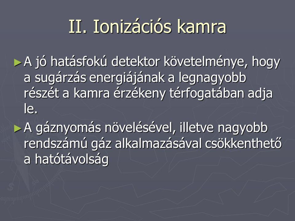 II. Ionizációs kamra ► A jó hatásfokú detektor követelménye, hogy a sugárzás energiájának a legnagyobb részét a kamra érzékeny térfogatában adja le. ►