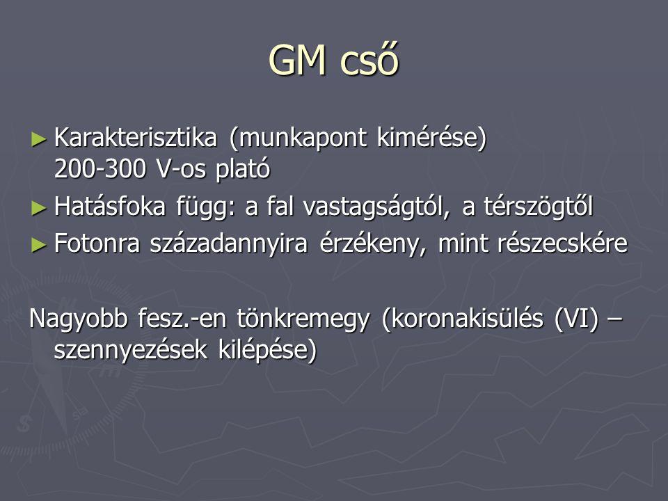 GM cső ► Karakterisztika (munkapont kimérése) 200-300 V-os plató ► Hatásfoka függ: a fal vastagságtól, a térszögtől ► Fotonra századannyira érzékeny,