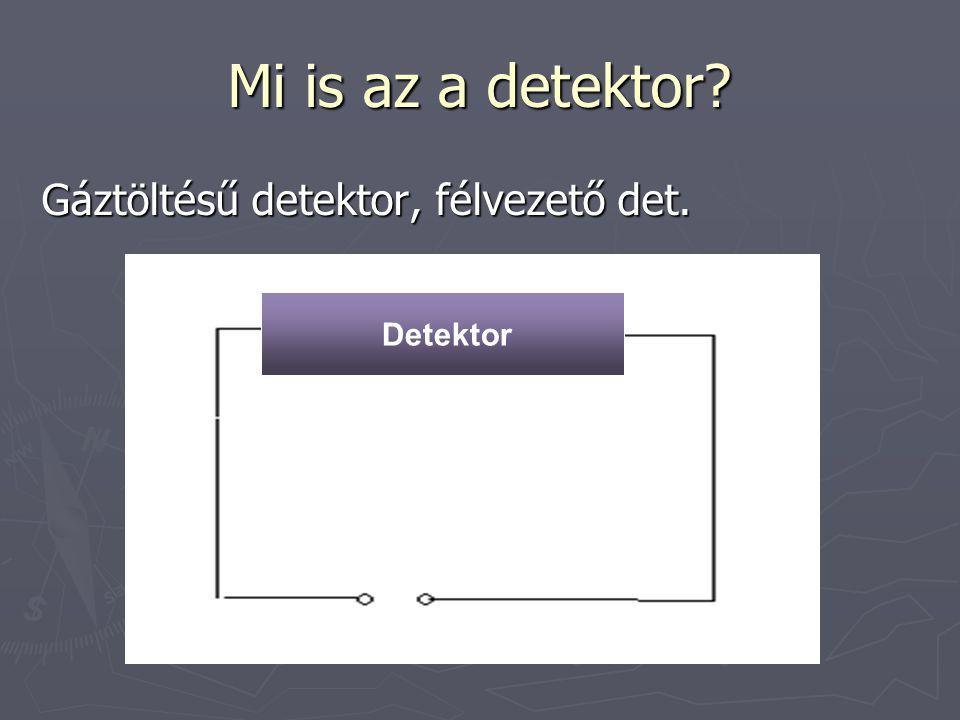 Mi is az a detektor? Gáztöltésű detektor, félvezető det. Detektor U