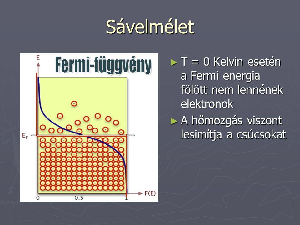 Sávelmélet ► T = 0 Kelvin esetén a Fermi energia fölött nem lennének elektronok ► A hőmozgás viszont lesimítja a csúcsokat