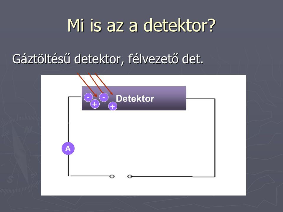 Mi is az a detektor? Szcintillációs detektor Detektor U Photo Multiplayer Tube
