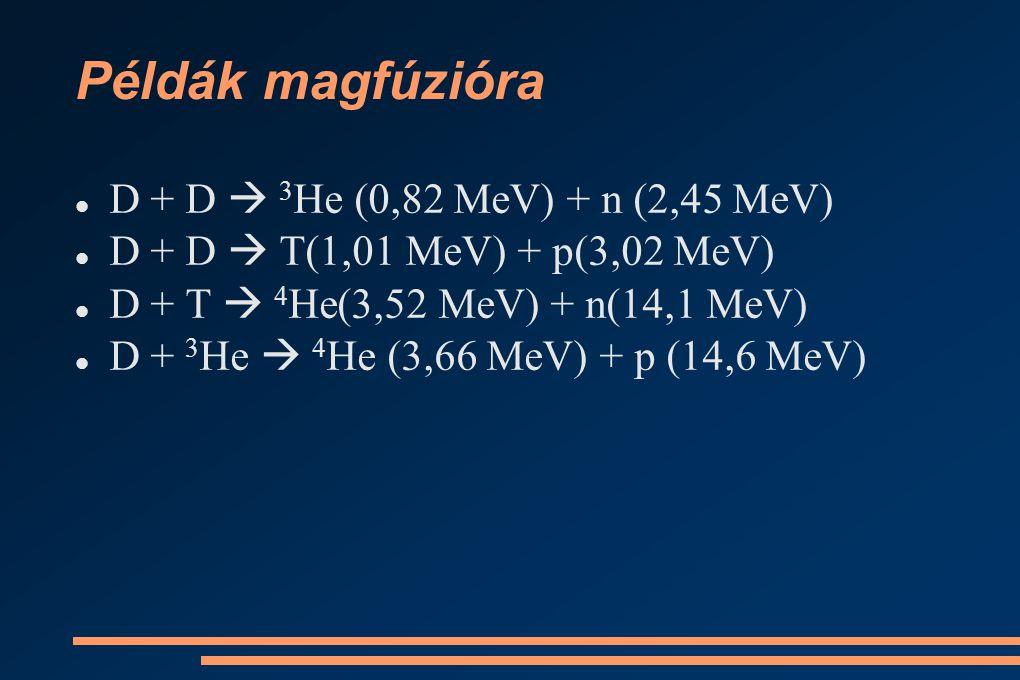 Példák magfúzióra D + D  3 He (0,82 MeV) + n (2,45 MeV) D + D  T(1,01 MeV) + p(3,02 MeV) D + T  4 He(3,52 MeV) + n(14,1 MeV) D + 3 He  4 He (3,66 MeV) + p (14,6 MeV)