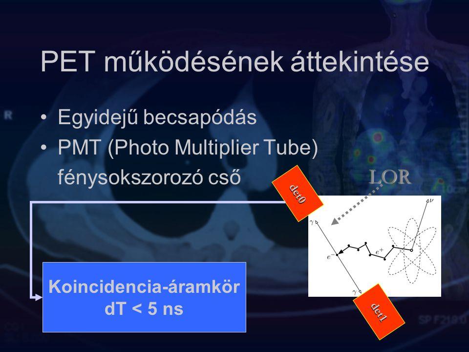 PET működésének áttekintése Egyidejű becsapódás PMT (Photo Multiplier Tube) fénysokszorozó cső Koincidencia-áramkör dT < 5 ns det0 det1 LOR