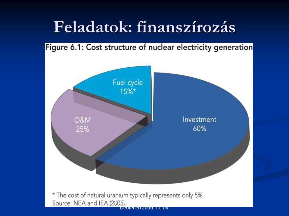 Feladatok: finanszírozás A magyar tudomány ünnepe Debrecen 2009. 11. 04.