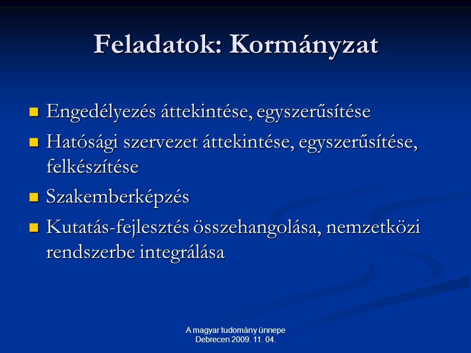 Feladatok: Kormányzat Engedélyezés áttekintése, egyszerűsítése Engedélyezés áttekintése, egyszerűsítése Hatósági szervezet áttekintése, egyszerűsítése, felkészítése Hatósági szervezet áttekintése, egyszerűsítése, felkészítése Szakemberképzés Szakemberképzés Kutatás-fejlesztés összehangolása, nemzetközi rendszerbe integrálása Kutatás-fejlesztés összehangolása, nemzetközi rendszerbe integrálása A magyar tudomány ünnepe Debrecen 2009.