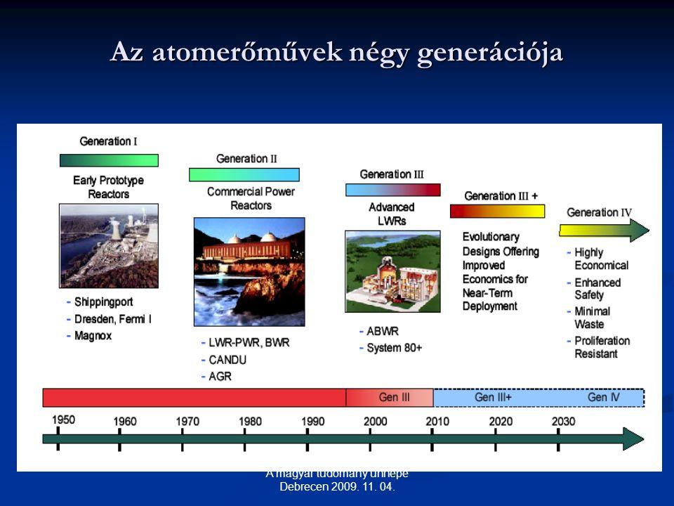 Az atomerőművek négy generációja A magyar tudomány ünnepe Debrecen 2009. 11. 04.